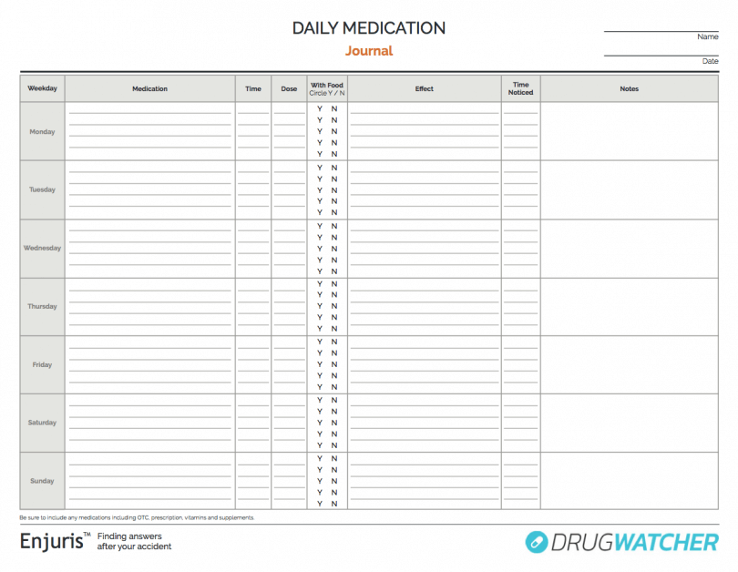 tracking symptoms and side effects of pharmaceuticals includes a medication log template